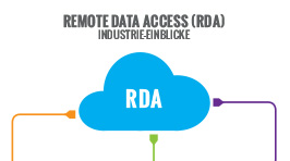 REMOTE DATA ACCESS (RDA)