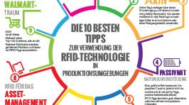 Die 10 besten tipps zur verwendung der RFID