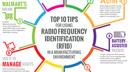 Top 10 Tips for Using RFID
