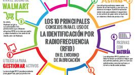 10 claves para el uso de la identificación por radiofrecuencia (RFID) en el entorno de fabricación